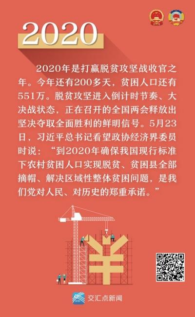 全国两会系列九宫格丨一图速览中国减贫之路