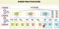 """淮安供电公司发布综合用电指数  """"首个企业用能精细画像""""助力企业降本增效"""