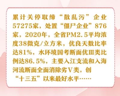 """【江苏两会大家谈】""""数""""读报告,感受""""强富美高""""新江苏答卷里的民生温度"""