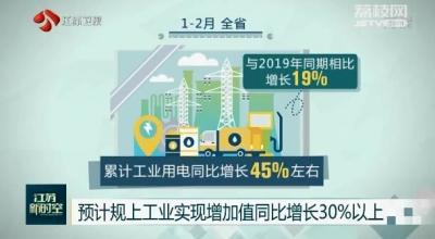 【践行嘱托开新局】预计规上工业实现增加值同比增长30%以上 1-2月江苏工业延续稳中向好走势